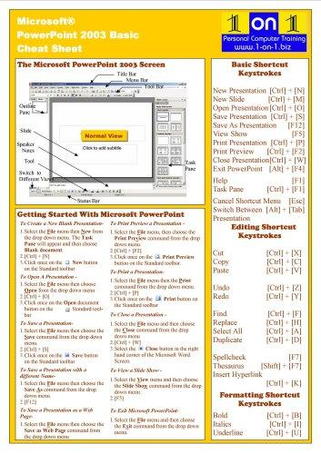 Microsoft PowerPoint 2003 Basic Cheat Sheet by Chris Le Roy
